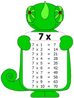 The Multiplication Table Free Multiplication Worksheets, Learning Multiplication, Kindergarten Math Worksheets, Preschool Math, Teaching Math, Math Activities, Multiplication Tables, Maths Times Tables, File Folder Activities