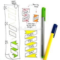 """Some banners might look intimidating. but if you know how they're drawn, they're actually not that difficult at all! Great Banner Ideas for bullet Journaling, fun arrows. Bullet Journal Inspo, My Journal, Journal Pages, Bullet Journals, Bullet Journal For School, Bullet Journal Ideas Handwriting, Bullet Journal Banner, Doodle Lettering, Sketch Notes"