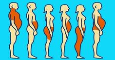 Aprende a utilizar el bicarbonato de sodio de forma que te haga perder todo el peso que haz venido agarrando con estos años