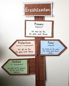 W E G W E I S E R E E S T A T I N ⬅️➡️ We talked about present and past tense already in third grade, and now it's our turn - Education Level Montessori Education, Science Education, Education Quotes, Study Inspiration Quotes, O Levels, German Grammar, German Language Learning, Past Tense, Science Classroom