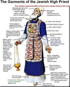 The+Garments+of+the+Jewish+High+Priest.JPG (531×660)