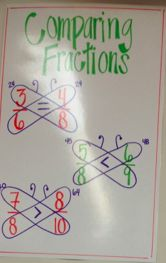 Comparing Fractions using the butterfly method (cross multiplication).