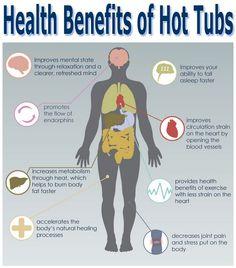 Health Benefits of Hot Tubs and Spas   HotTubWorks Spa & Hot Tub Blog