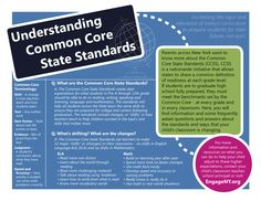 Understanding the Common Core pg.2 (from http://www.liverpool.k12.ny.us/curriculum)