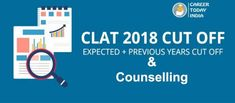 CLAT Cut Off Institutions wise, Previous Years Cut off & Counselling. Engineering Colleges, Previous Year, Counselling, Cut Off, Engineering Universities