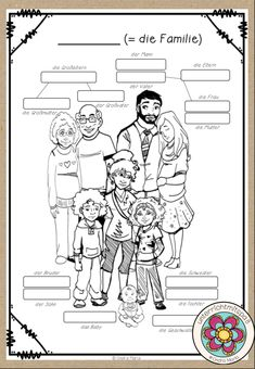 German Language Learning, English Language, School Frame, English Class, Word Families, Girl Cartoon, France, Words, Learn German