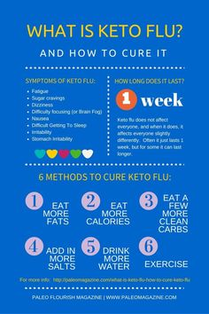 What Keto Flu (or carb flu)? Find out all about it as well as the 6 methods used to cure keto flu so you can spend less time with mood swings and tiredness.