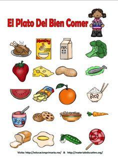 8 Mejores Imágenes De Plato Buen Comer Actividades Comida Y