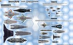 Mass Effect Medium Size Starship Chart by Euderion on deviantART
