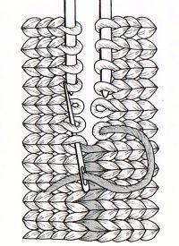 Beim Zusammennähen werden zwei Strickteile unsichtbar miteinander verbunden, beim Stopfen im Maschenstich kann man Strickstücke ausbessern