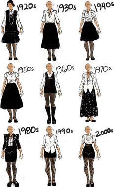 Hemlines Through the Ages: A Visual Representation - - Vintage mode - Retro Fashion, Vintage Fashion, Womens Fashion, Edwardian Fashion, 1940s Fashion Women, Gothic Fashion, Fashion Silhouette, Fashion Dictionary, Fashion Vocabulary