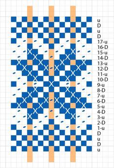 Need Help Creating An Inkle Weaving Pattern | Weavolution