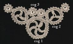 Crocheted Cogs - Melbourne Alternative Crafters (Melbourne) - Meetup