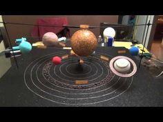 Sistema Solar con movimiento