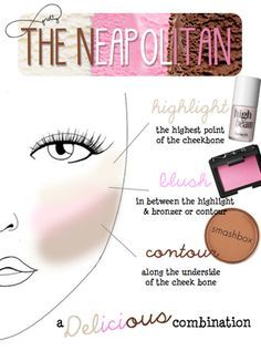 a great simple guide on the order and where exactly to apply bronzer, blush and your highlighter on your cheeks.   Bronzer on the bottom, blush in the middle and highlighter just on top.  - R