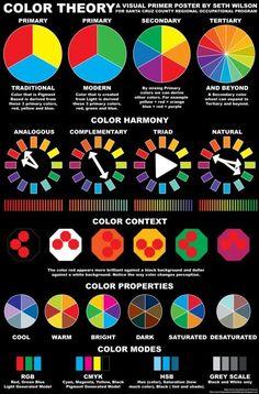 color wheel #filmmakingtechniques