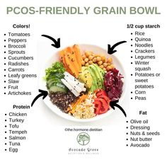 pcos meal plan breakfast \ pcos meal plan - pcos meal plan shopping lists - pcos meal plan ideas - pcos meal plan for fertility - pcos meal plan recipes - pcos meal plan menu easy recipes - pcos meal plan breakfast - pcos meal plan vegetarian Pcos Meal Plan, Pcos Fertility, Diet Recipes, Healthy Recipes, Easy Recipes, Clean Eating, Healthy Eating, Pin On, Meal Planner