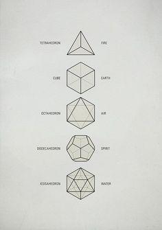 Geometry Shapes Geometric Pattern