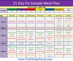 21 Day Fix Menu Plans: 1200-1499 Calories