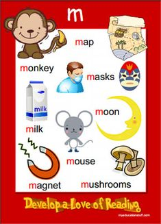 Beginning sound 'm' phonics word list - a FREE printable m phonics poster for your classroom walls