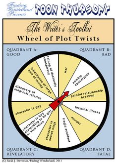 Wheel of Plot Twists! This is a fun idea, I may make a giant one with less ridiculous plot twists for fun