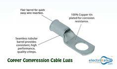 #CableLug #Electrikals #OnlineShopping