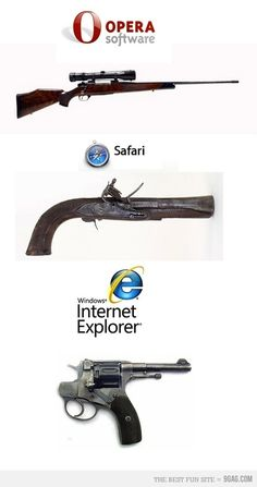 Bilderesultat for internet browsers as guns