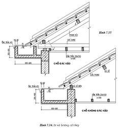 Kết cấu và cách lợp mái ngói - Xây dựng