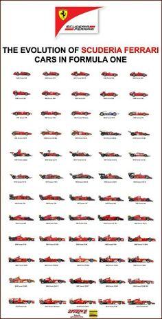 Ferrari cars f1