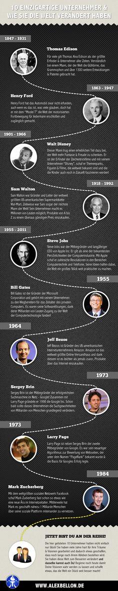 10 einzigartige Unternehmer, die durch ihre Visionen & ihren Einfallsreichtum diese Welt zum Besseren verändert haben.