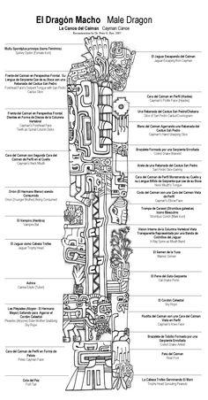 Chavin de Huntar - Peru. Obelisco Tello. Mayan Tattoos, Inca Tattoo, Ancient Aliens, Ancient Art, Aztec Pictures, Mayan Glyphs, Mayan Symbols, Aztec Tattoo Designs, South American Art