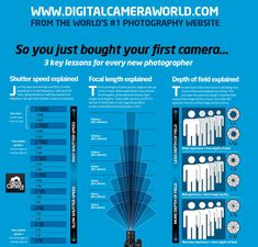There's so much to learn when it comes to photography but at the heart of it there are some key lessons to get your head around. Here are 3 lessons for new photographers which have been visualised in a handy cheat sheet.. Source: Digital Camera World Learn More About These Key Lessons in Photography Shutter …