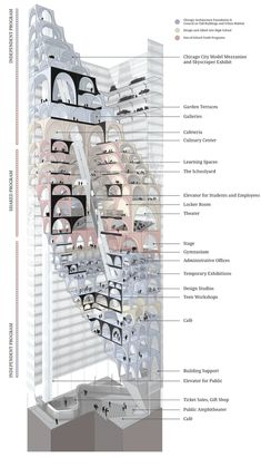 "Subversive Methods Make A Skyscraper in Michael Ryan Charters and Ranjit John Korah's ""Unveiled"",Program Diagram. Image Courtesy of Michael Ryan Charters and Ranjit John Korah Coupes Architecture, Architecture Design, Architecture Program, Architecture Collage, Architecture Drawings, Minecraft Architecture, Architecture Foundation, Vertical City, Section Drawing"