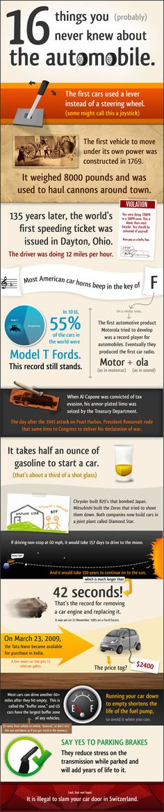 16 things You never Know about the Automobile #Automobile #Accidents #Infographics