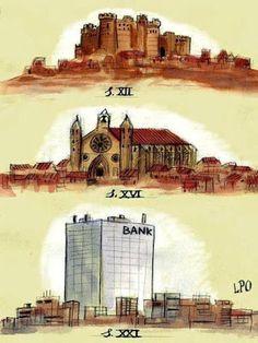 Planeta: Arquitetura dominante