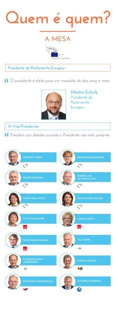 Quem é quem no Parlamento Europeu