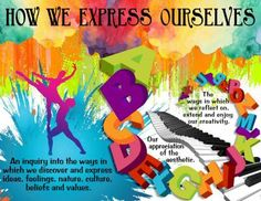IB Transdisciplinary Theme Posters for A4 Paper--the set has 2 versions of this…