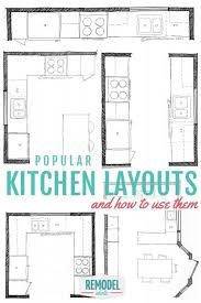 Resultado De Imagem Para 10 X 8 Kitchen Layout