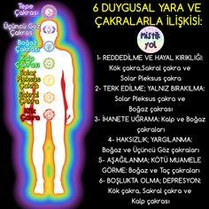 Chakra Meditation, Chakra Healing, 7 Chakras, Chakra Balancing, Natural Health Remedies, Qigong, Reflexology, Positive Life, Reiki