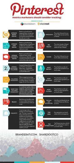 Pinterest Metrics For Success image 01de7ecb6eb613dc545d87da82707b21 lnkqtr para pinterest, social media tips, social marketing, pinterest market, busi, infograph, socialmedia, ultim guid, pinterest metric