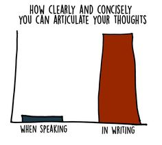 You definitely have a preferred method of communication: | 17 Graphs That Will Speak To You If You're An Introvert