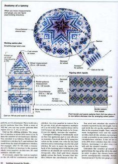 Anatomy of a tam Fair Isle Knitting Patterns, Knitting Charts, Knitting Stitches, Knitting Designs, Knit Patterns, Hand Knitting, Motif Fair Isle, Fair Isle Pattern, Bonnet Crochet