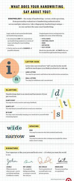 Handwriting analysis                                                                                                                                                                                 More