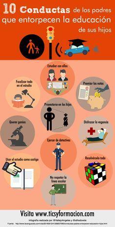 10 conductas de los padres que entorpecen la educación de sus hijos #infografia