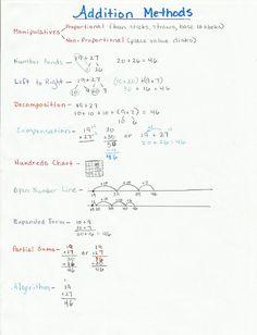 Addition+Methods+NC.jpg (931×1217)