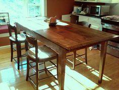 tall-kitchen-table-sets.jpg 640×484 pixels