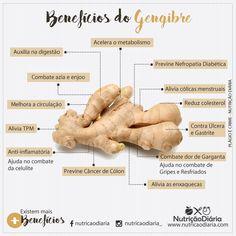 Academia Fitness, Learning Spanish, Natural Health, Vegetarian, Vegetables, Instagram Posts, Food, Clean Eating Tips, Healing Herbs