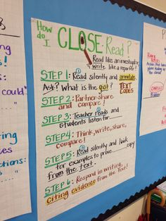 Close-Read Anchor Chart. I need to display something similar.