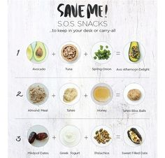 Snack cheat sheet from Lorna Jane website! Love this idea for quick and healthy snack ideas. Yum!
