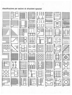 purini-classificazione per sezioni di situazioni spaziali